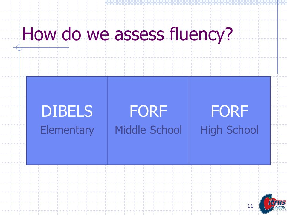 11 How do we assess fluency? DIBELS Elementary FORF Middle School FORF High School