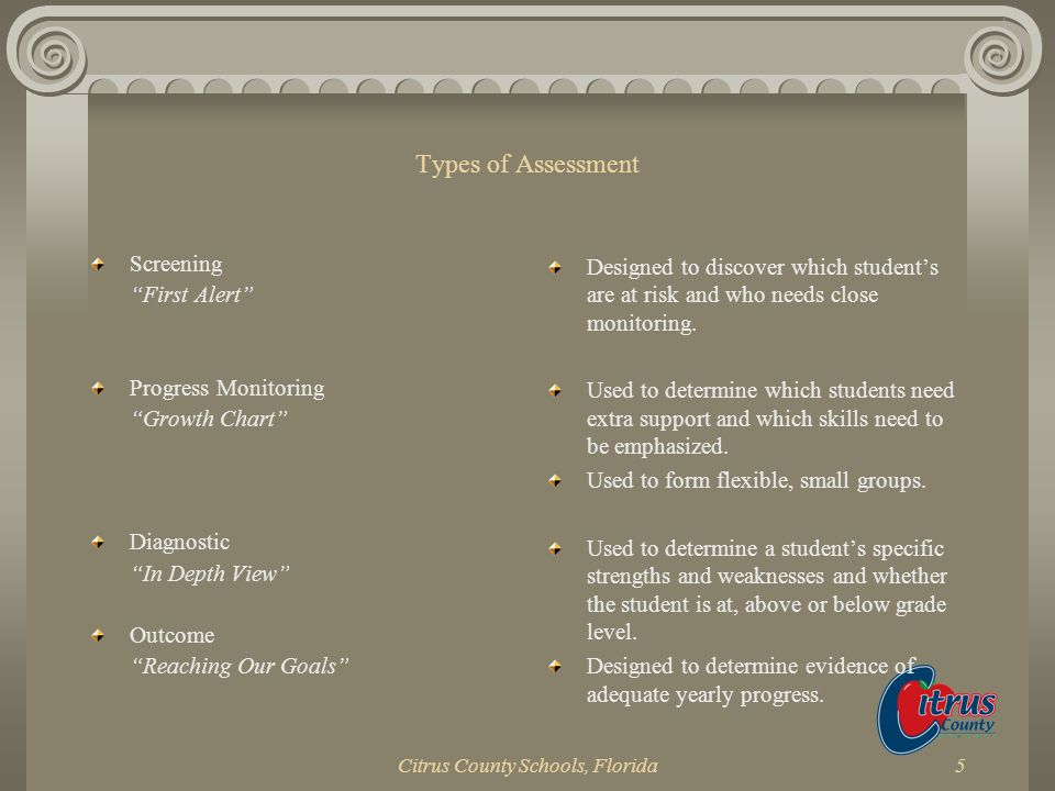 Citrus County Schools, Florida5 Types of Assessment Screening First Alert Progress Monitoring Growth Chart Diagnostic In Depth View Outcome Reaching O