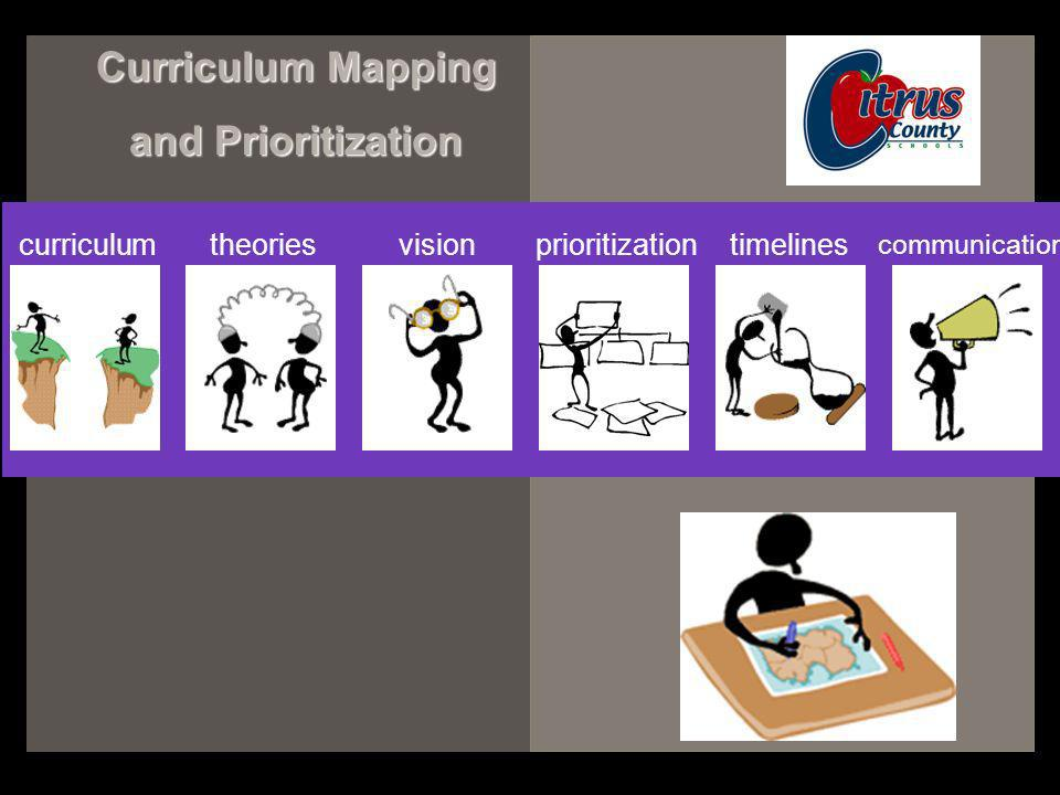Curriculum Mapping and Prioritization communication curriculum theories visionprioritizationtimelines