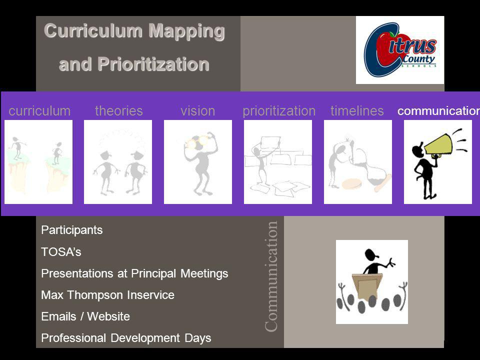 Communication Curriculum Mapping and Prioritization Participants TOSAs Presentations at Principal Meetings Max Thompson Inservice Emails / Website Professional Development Days communication curriculum theories visionprioritizationtimelines