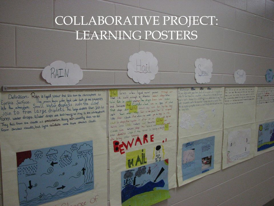 COLLABORATIVE PROJECT: LEARNING POSTERS