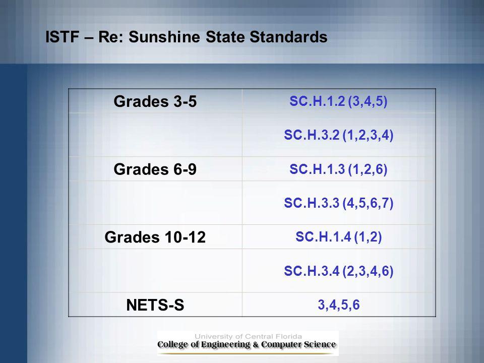 ISTF – Re: Sunshine State Standards Grades 3-5 SC.H.1.2 (3,4,5) SC.H.3.2 (1,2,3,4) Grades 6-9 SC.H.1.3 (1,2,6) SC.H.3.3 (4,5,6,7) Grades 10-12 SC.H.1.4 (1,2) SC.H.3.4 (2,3,4,6) NETS-S 3,4,5,6