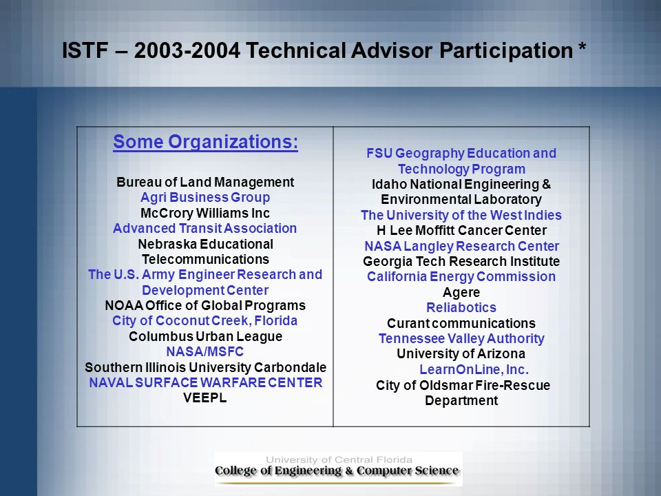 ISTF – 2003-2004 Technical Advisor Participation * Some Organizations: Bureau of Land Management Agri Business Group McCrory Williams Inc Advanced Tra