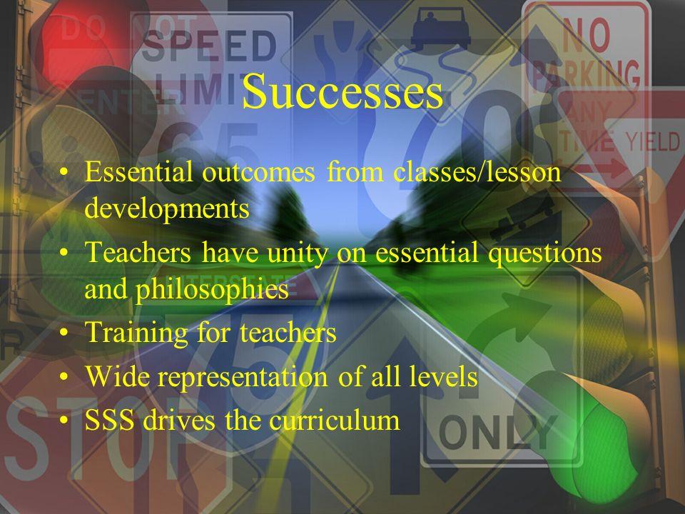 Current Reality Middle School Direction http://www.citrus.k12.fl.us/eds erv/klauderm/middle_school_s ci_direction.htm