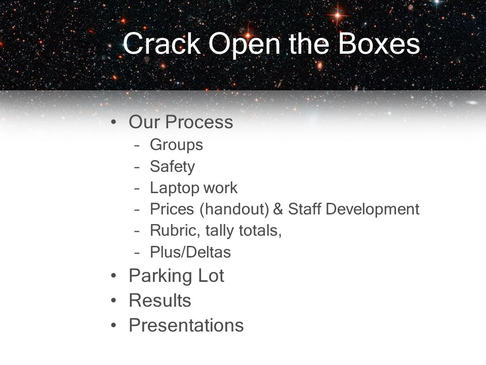Crack Open the Boxes Our Process –Groups –Safety –Laptop work –Prices (handout) & Staff Development –Rubric, tally totals, –Plus/Deltas Parking Lot Results Presentations