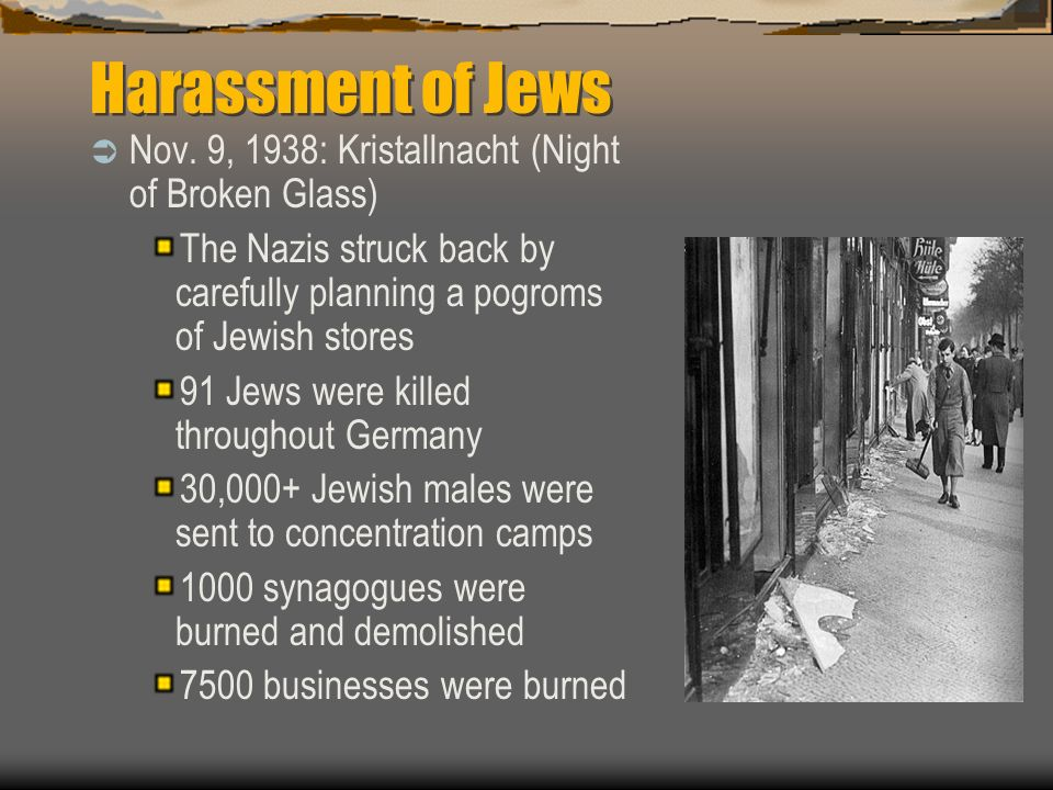 Harassment of Jews Nov.