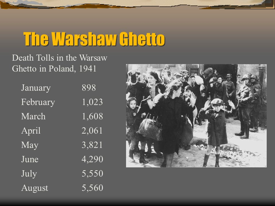 The Warshaw Ghetto January898 February1,023 March1,608 April2,061 May3,821 June4,290 July5,550 August5,560 Death Tolls in the Warsaw Ghetto in Poland, 1941