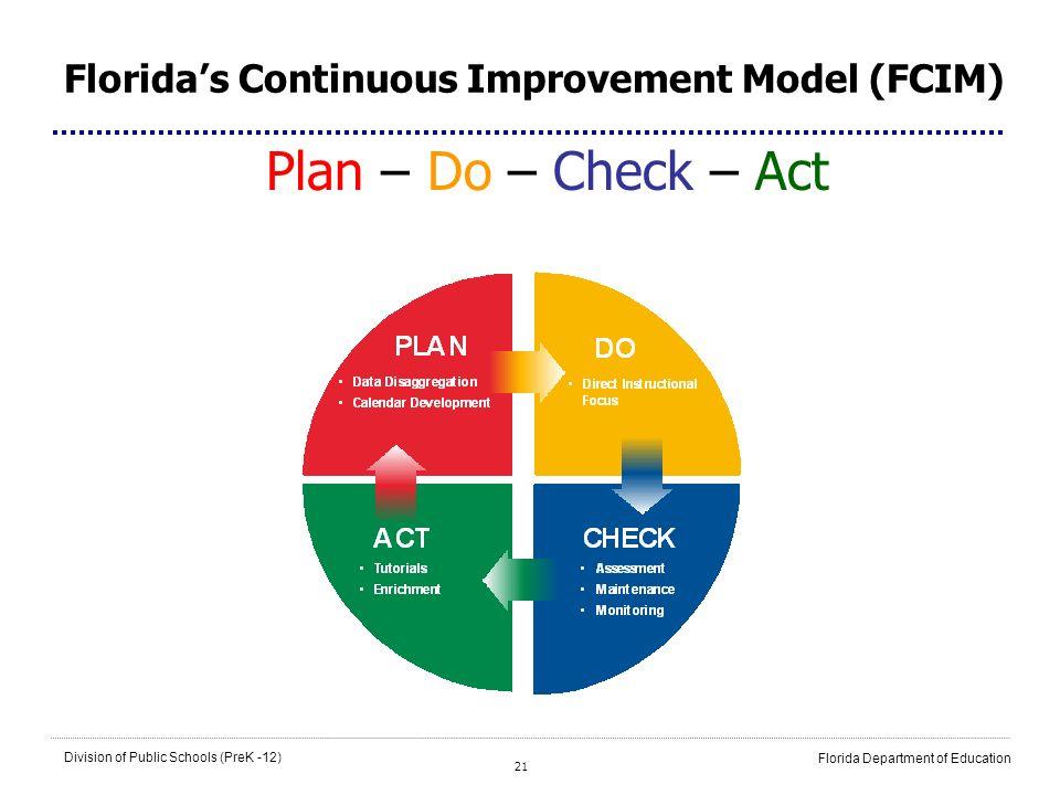 21 Division of Public Schools (PreK -12) Florida Department of Education Floridas Continuous Improvement Model (FCIM) Plan – Do – Check – Act