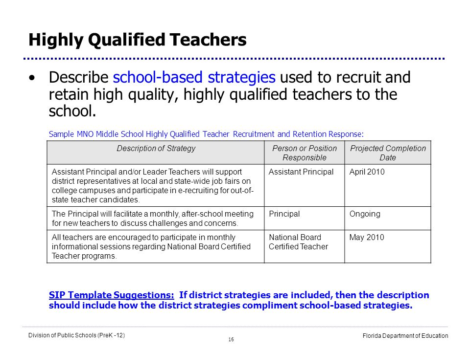 16 Division of Public Schools (PreK -12) Florida Department of Education Highly Qualified Teachers Describe school-based strategies used to recruit an