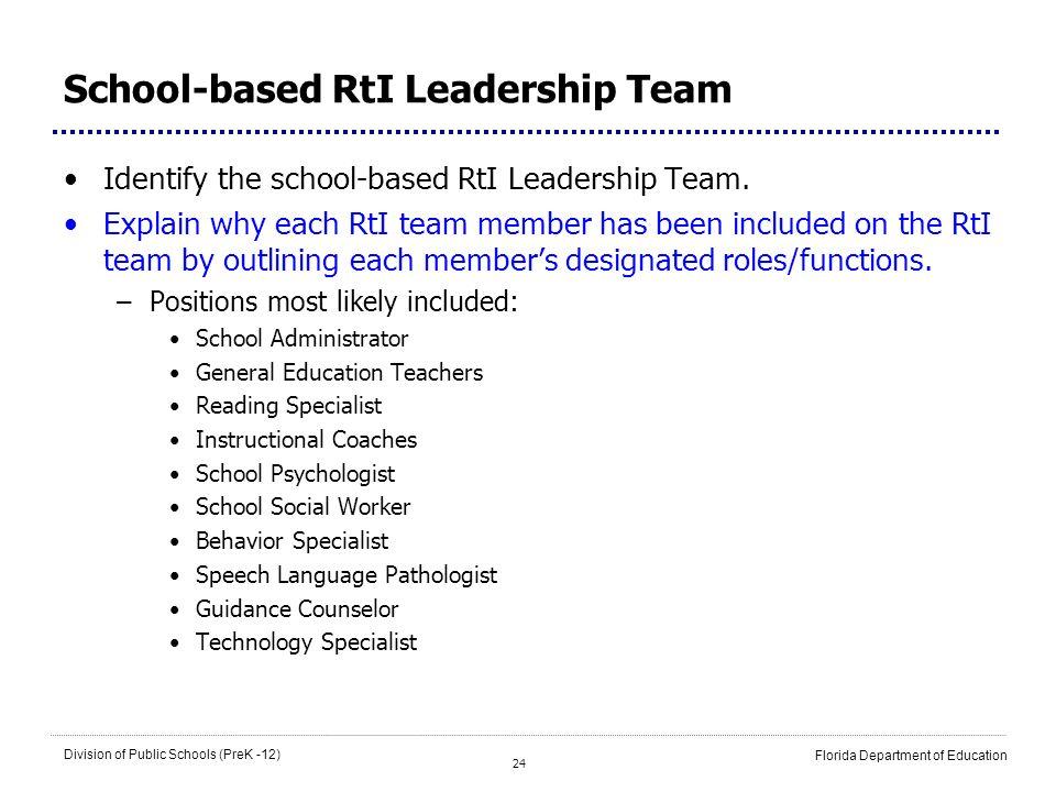 24 Division of Public Schools (PreK -12) Florida Department of Education School-based RtI Leadership Team Identify the school-based RtI Leadership Tea