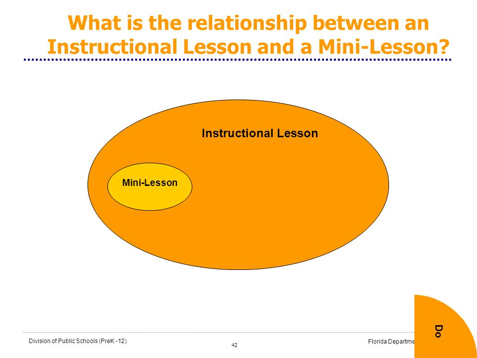 42 Division of Public Schools (PreK -12) Florida Department of Education What is the relationship between an Instructional Lesson and a Mini-Lesson? I