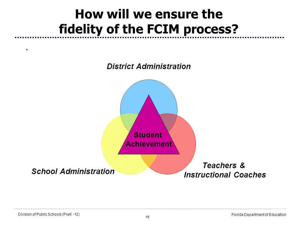 48 Division of Public Schools (PreK -12) Florida Department of Education 48 How will we ensure the fidelity of the FCIM process?. Student Achievement