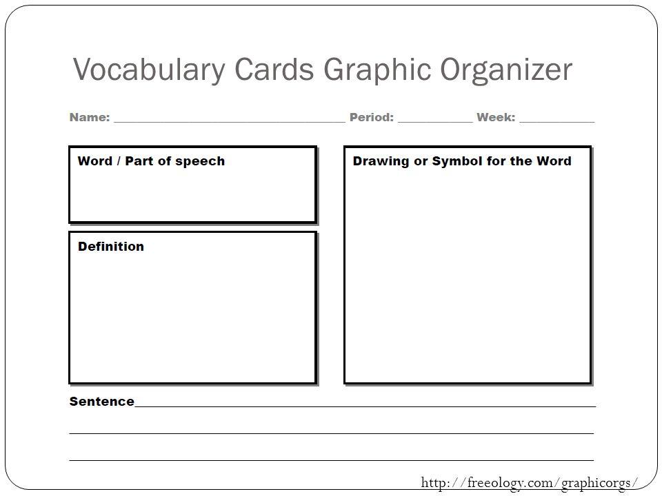 Vocabulary Cards Graphic Organizer http://freeology.com/graphicorgs/
