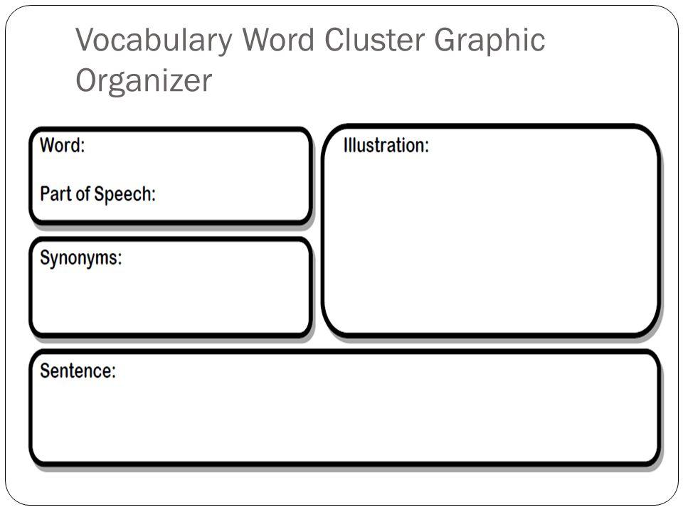 Vocabulary Word Cluster Graphic Organizer