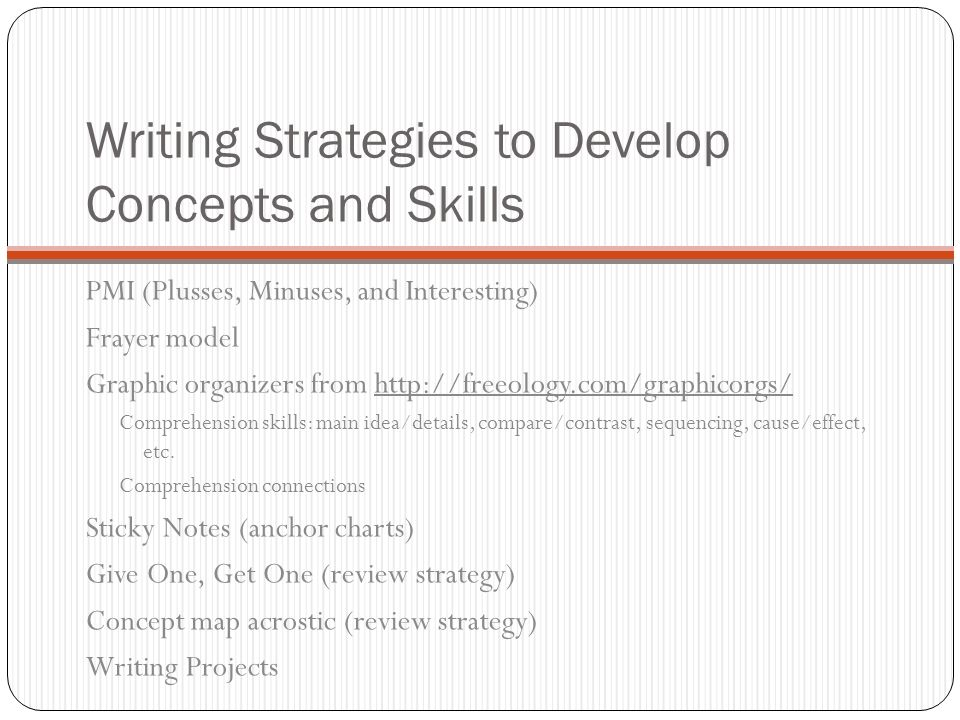 Writing Strategies to Develop Concepts and Skills PMI (Plusses, Minuses, and Interesting) Frayer model Graphic organizers from http://freeology.com/gr