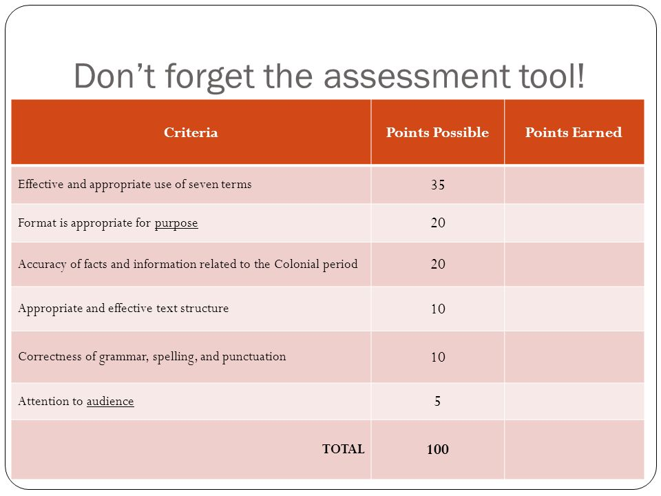 Dont forget the assessment tool! CriteriaPoints PossiblePoints Earned Effective and appropriate use of seven terms 35 Format is appropriate for purpos