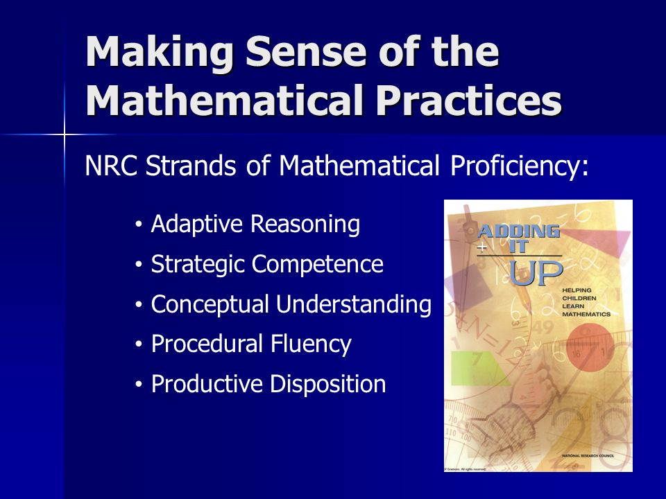 NRC Strands of Mathematical Proficiency: Making Sense of the Mathematical Practices Adaptive Reasoning Strategic Competence Conceptual Understanding Procedural Fluency Productive Disposition