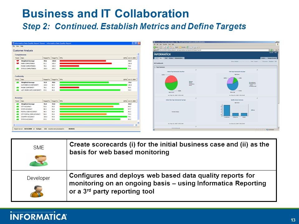 13 Business and IT Collaboration Step 2: Continued. Establish Metrics and Define Targets Create scorecards (i) for the initial business case and (ii)
