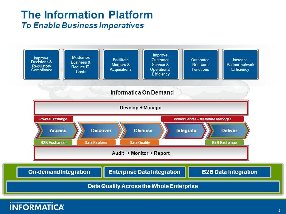 3 The Information Platform To Enable Business Imperatives On-demand Integration Enterprise Data IntegrationB2B Data Integration Data Quality Across th