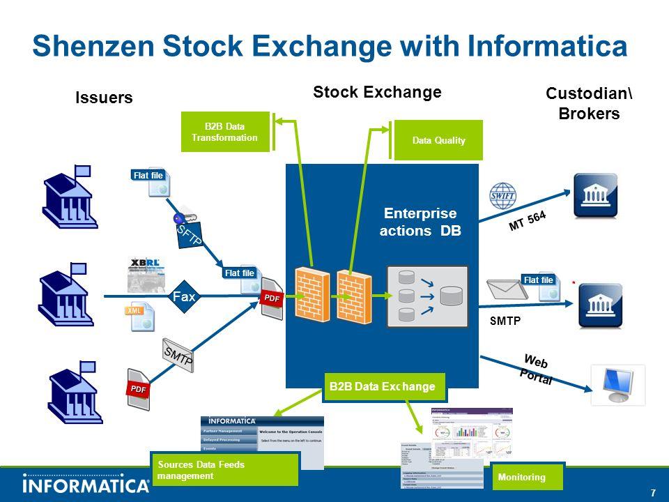 7 Shenzen Stock Exchange with Informatica Issuers Stock Exchange Custodian\ Brokers Flat file Fax SFTP Flat file SMTP PDF MT 564 Flat file PDF Web Por
