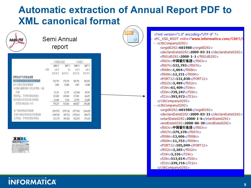 8 Automatic extraction of Annual Report PDF to XML canonical format Semi Annual report