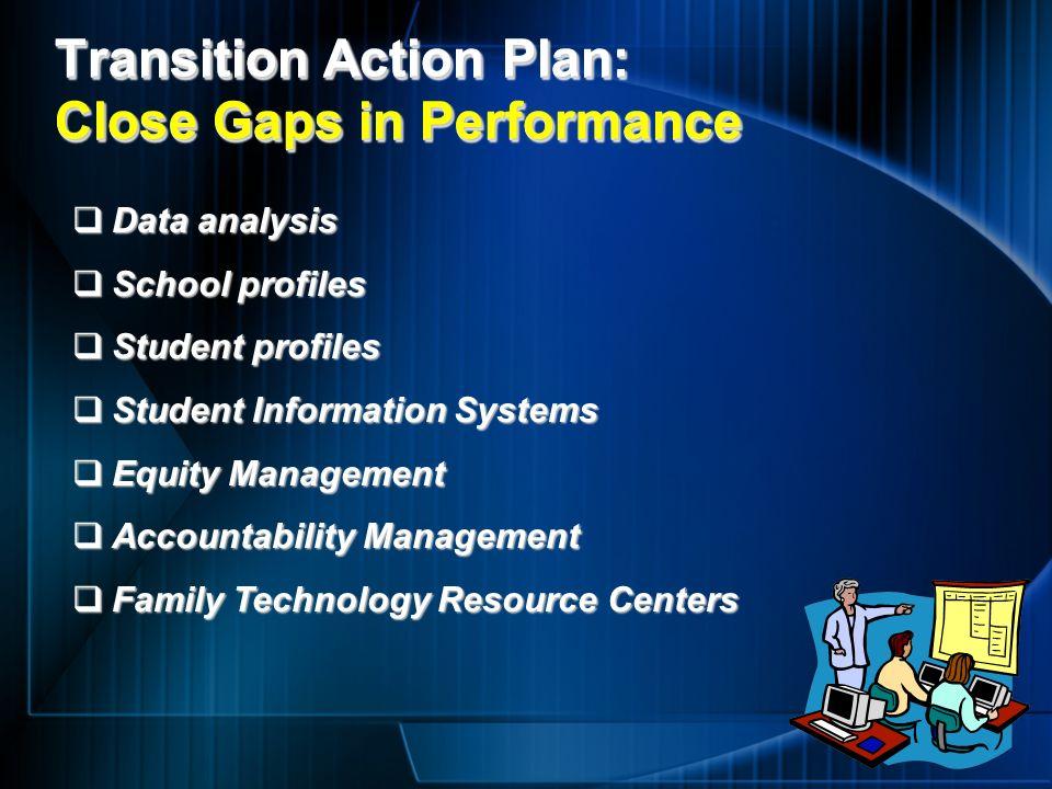 Transition Action Plan: Close Gaps in Performance Data analysis Data analysis School profiles School profiles Student profiles Student profiles Studen