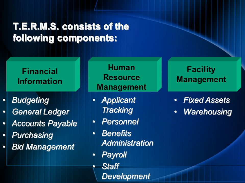 T.E.R.M.S. consists of the following components: Financial Information Human Resource Management Facility Management BudgetingBudgeting General Ledger