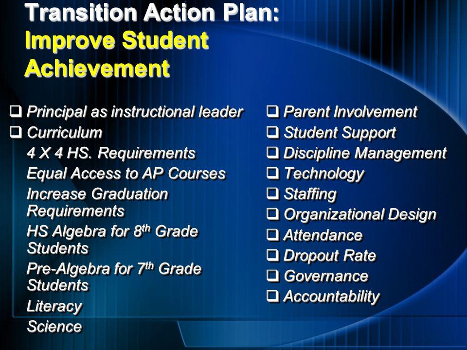 Principal as instructional leader Principal as instructional leader Curriculum Curriculum 4 X 4 HS. Requirements Equal Access to AP Courses Increase G