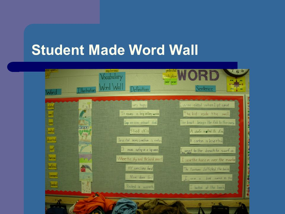 Student Made Word Wall