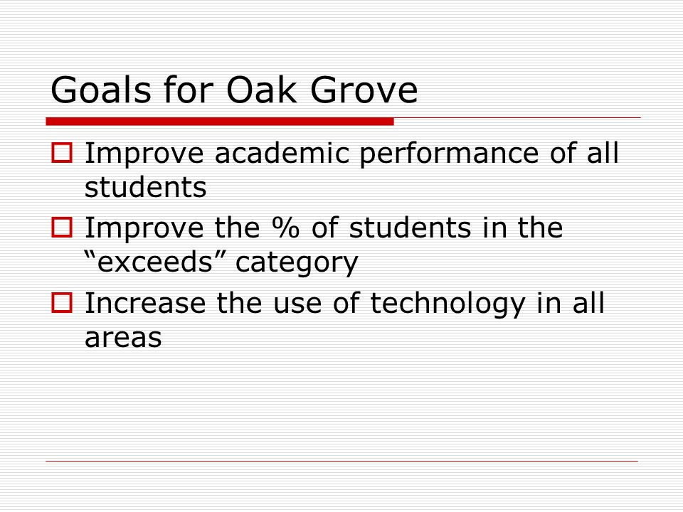 Goals for Oak Grove Improve academic performance of all students Improve the % of students in the exceeds category Increase the use of technology in all areas