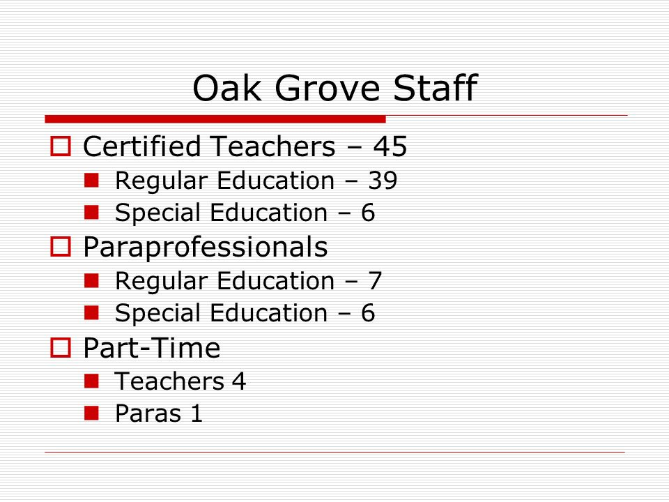 Oak Grove Staff Certified Teachers – 45 Regular Education – 39 Special Education – 6 Paraprofessionals Regular Education – 7 Special Education – 6 Part-Time Teachers 4 Paras 1