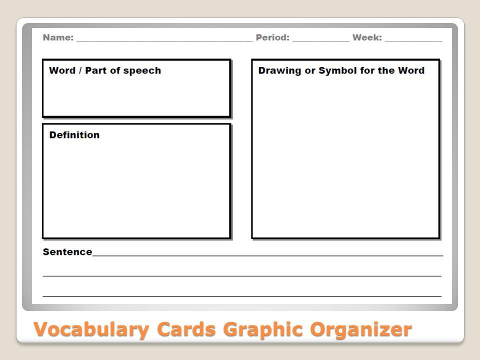 Vocabulary Cards Graphic Organizer