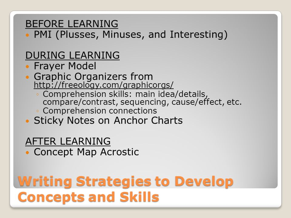 Writing Strategies to Develop Concepts and Skills BEFORE LEARNING PMI (Plusses, Minuses, and Interesting) DURING LEARNING Frayer Model Graphic Organiz