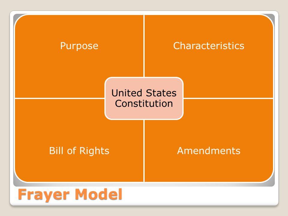 Frayer Model PurposeCharacteristics Bill of RightsAmendments United States Constitution