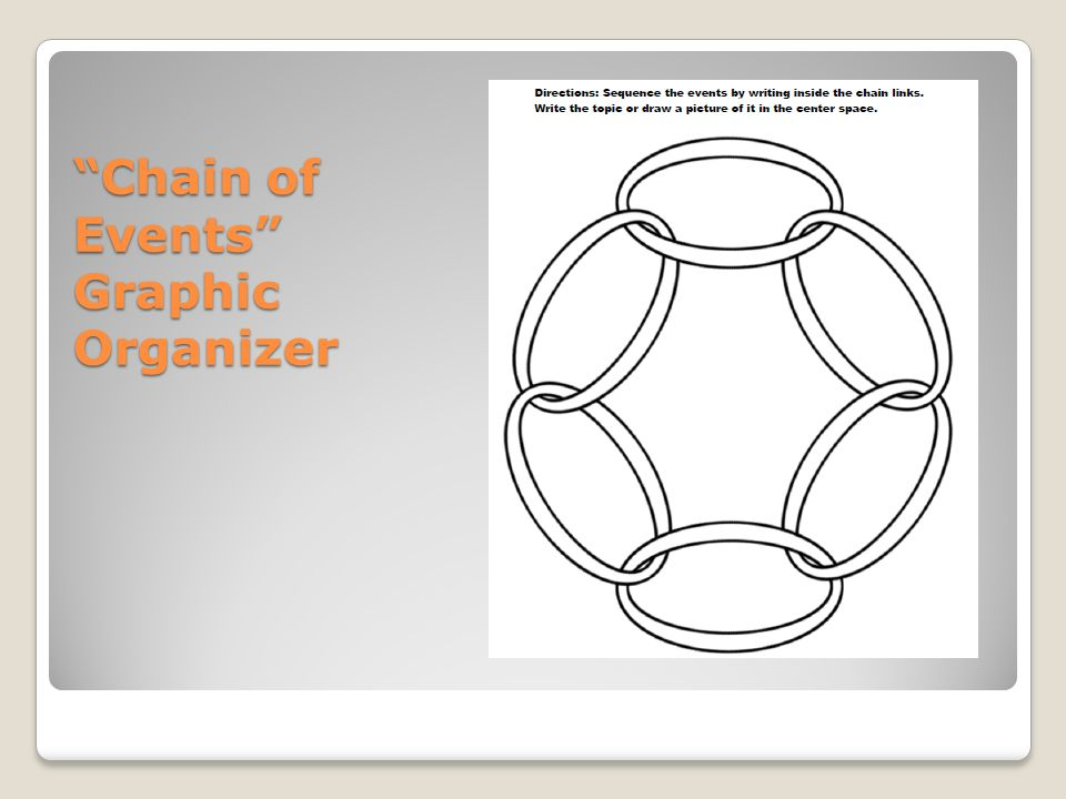 Chain of Events Graphic Organizer