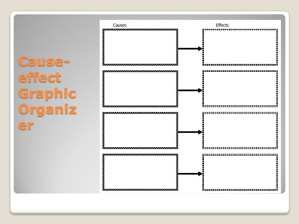 Cause- effect Graphic Organiz er