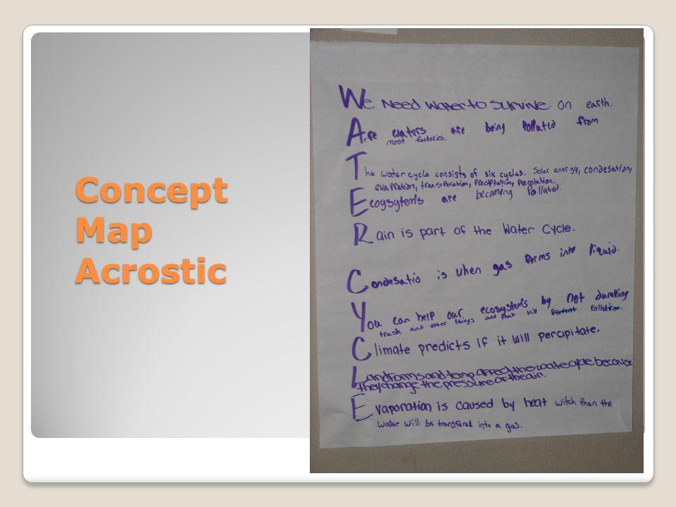 Concept Map Acrostic
