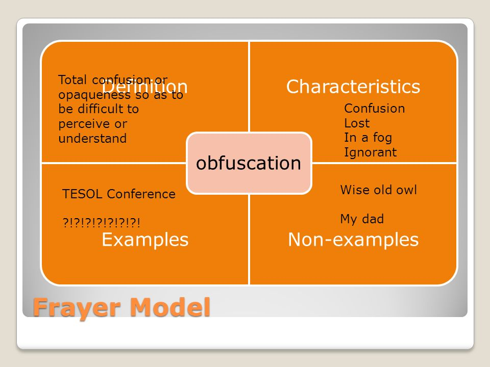 Writing Strategies to Develop Concepts and Skills BEFORE LEARNING PMI (Plusses, Minuses, and Interesting) DURING LEARNING Frayer Model Graphic Organizers from http://freeology.com/graphicorgs/ Comprehension skills: main idea/details, compare/contrast, sequencing, cause/effect, etc.