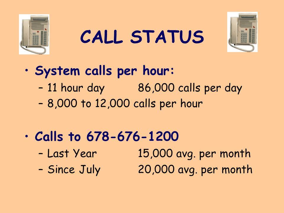 CALL STATUS System calls per hour: –11 hour day86,000 calls per day –8,000 to 12,000 calls per hour Calls to 678-676-1200 –Last Year15,000 avg.