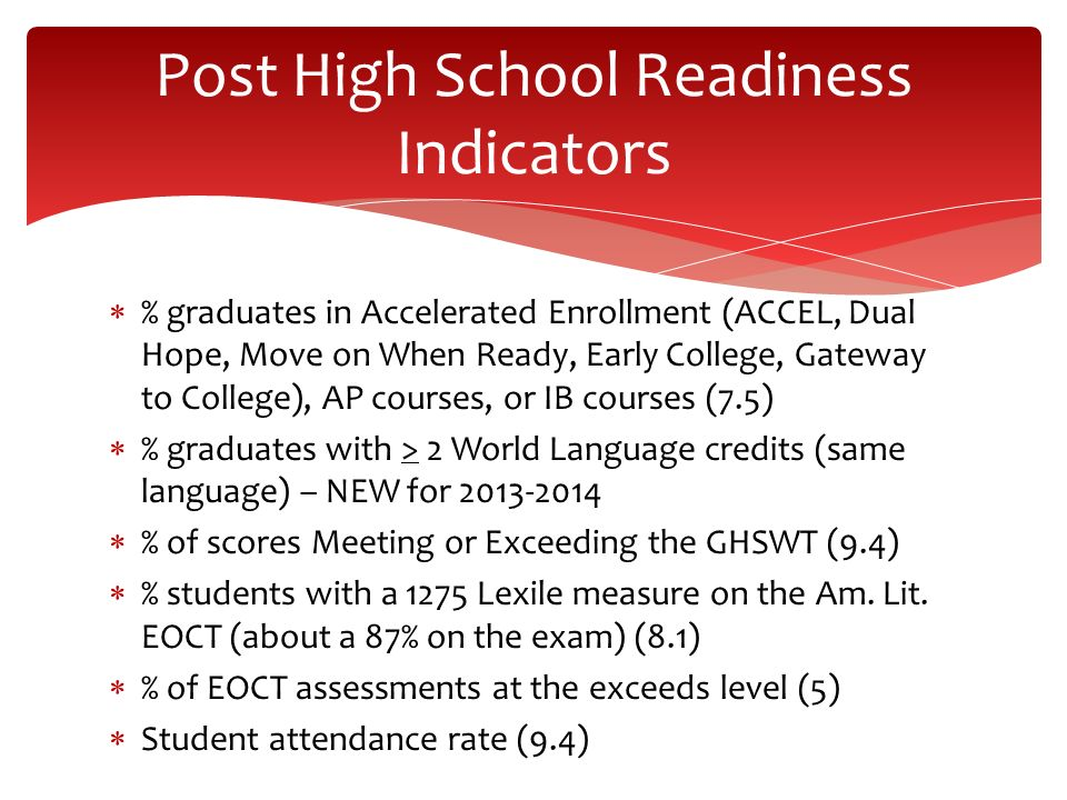 % graduates in Accelerated Enrollment (ACCEL, Dual Hope, Move on When Ready, Early College, Gateway to College), AP courses, or IB courses (7.5) % gra