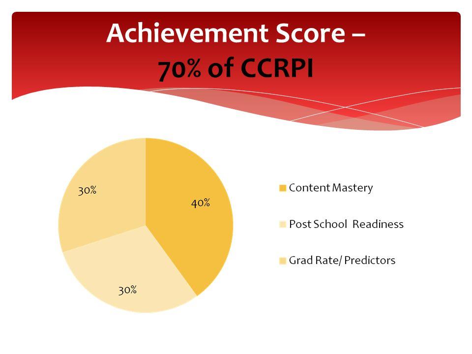 Achievement Score – 70% of CCRPI