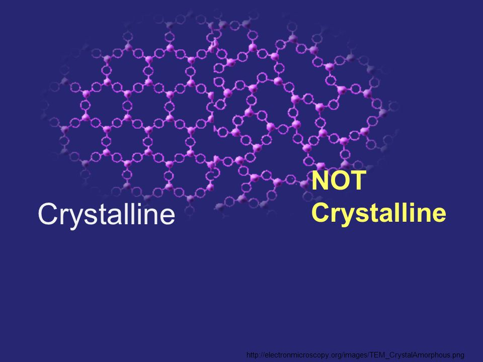 http://electronmicroscopy.org/images/TEM_CrystalAmorphous.png Crystalline NOT Crystalline