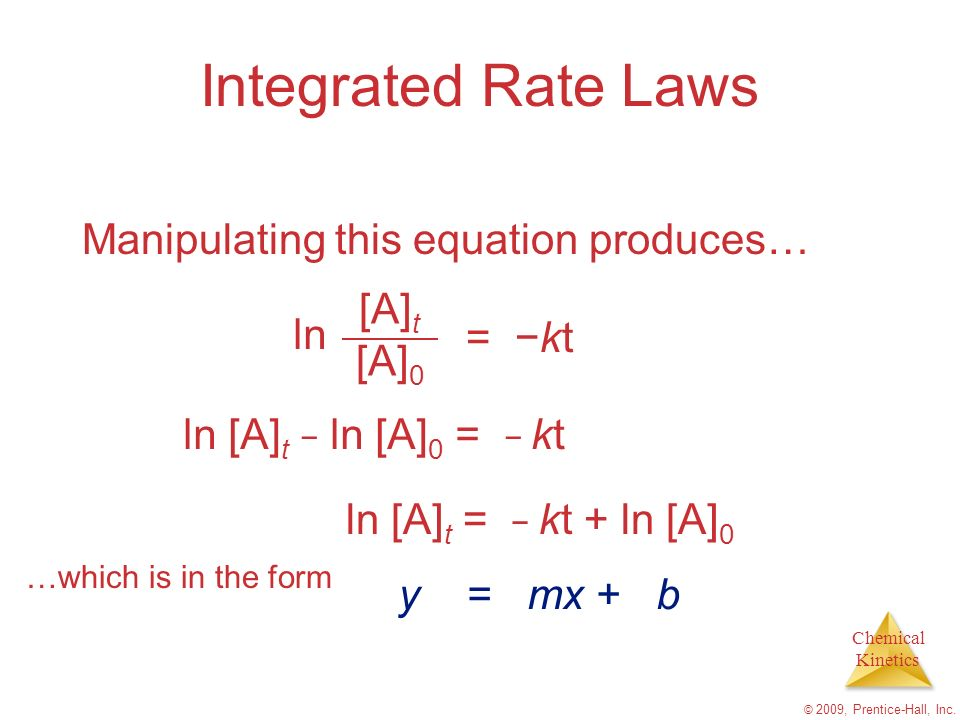 Chemical Kinetics © 2009, Prentice-Hall, Inc. Integrated Rate Laws Manipulating this equation produces… ln [A] t [A] 0 = kt ln [A] t ln [A] 0 = kt ln