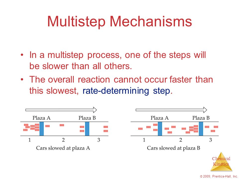 Chemical Kinetics © 2009, Prentice-Hall, Inc. Multistep Mechanisms In a multistep process, one of the steps will be slower than all others. The overal