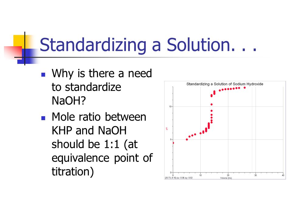 Standardizing a Solution... Why is there a need to standardize NaOH.