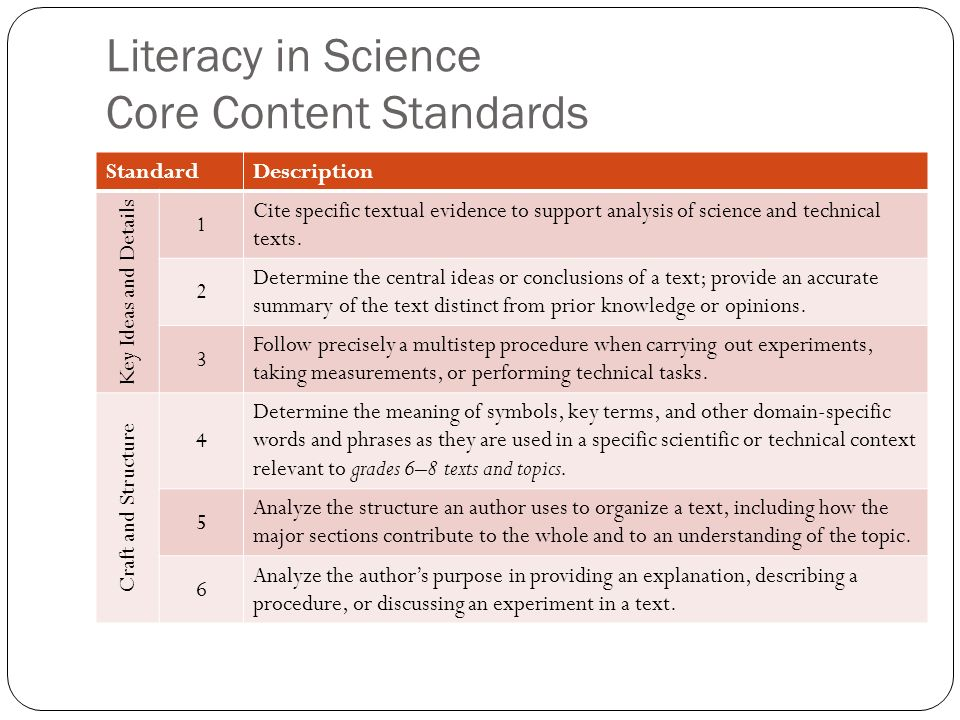 Literacy in Science Core Content Standards StandardDescription Key Ideas and Details 1 Cite specific textual evidence to support analysis of science a