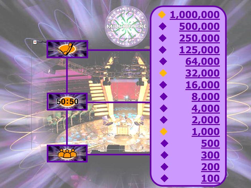1,000,000 500,000 250,000 125,000 64,000 32,000 16,000 8,000 4,000 2,000 1,000 500 300 200 100