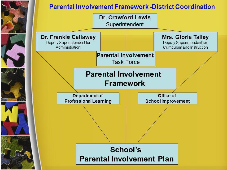 Parental Involvement Framework -District Coordination Dr. Crawford Lewis Superintendent Dr. Frankie Callaway Deputy Superintendent for Administration