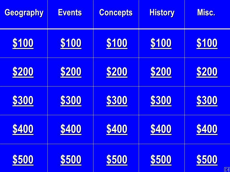 History - $500 Sri Lanka