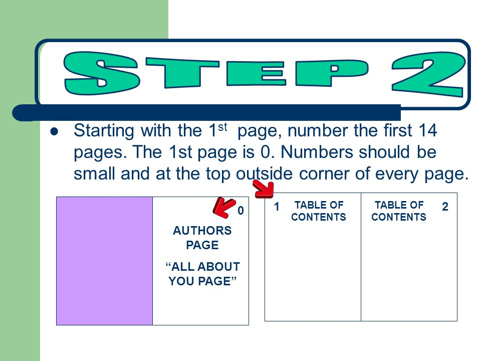 Starting with the 1 st page, number the first 14 pages.